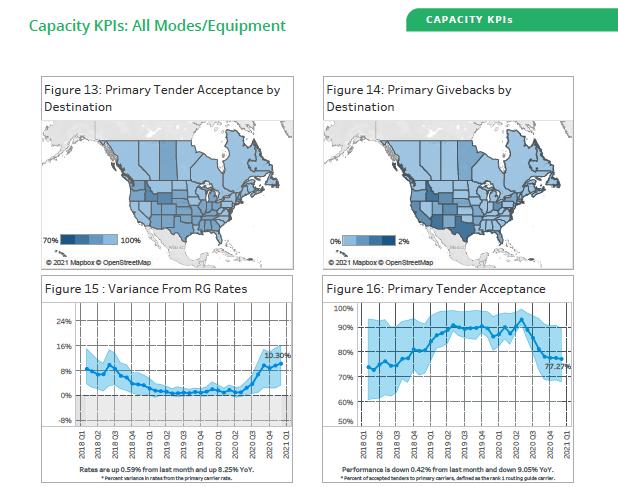 FMI Jan 2021 charts