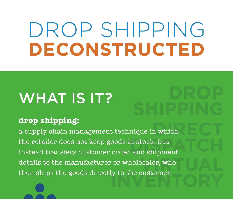 Thumb DropShippingDeconstructed
