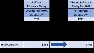 ETWO chart 1 1